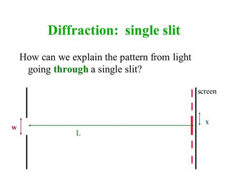 Diffraction: single slit How can we explain the pattern from light going through a single slit? w screen L x.