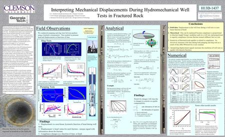 We greatly appreciate the support from the for this project Interpreting Mechanical Displacements During Hydromechanical Well Tests in Fractured Rock Hydromechanical.