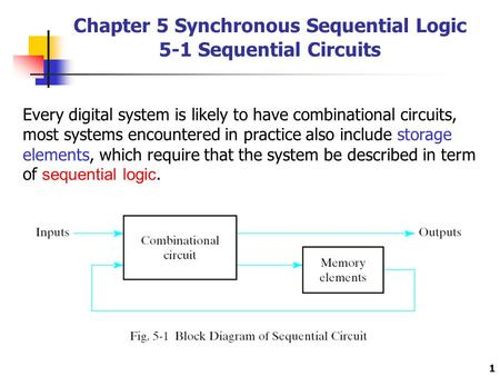 1 Chapter 5 Synchronous Sequential Logic 5-1 Sequential Circuits Every digital system is likely to have combinational circuits, most systems encountered.