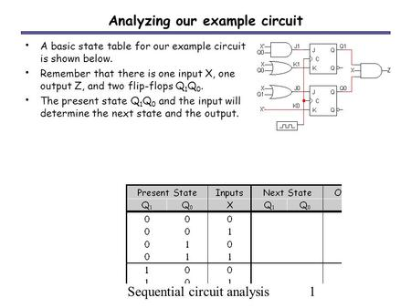 Analyzing our example circuit