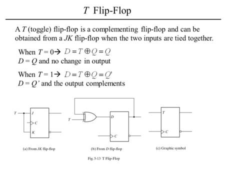 T Flip-Flop A T (toggle) flip-flop is a complementing flip-flop and can be obtained from a JK flip-flop when the two inputs are tied together. When T =