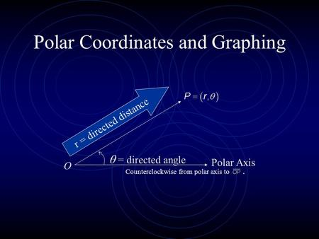Polar Coordinates and Graphing r = directed distance = directed angle Polar Axis O Counterclockwise from polar axis to.