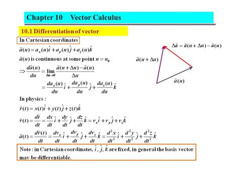 10.1 Differentiation of vector Chapter 10 Vector Calculus.