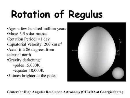 Rotation of Regulus Age: a few hundred million years Mass: 3.5 solar masses Rotation Period: <1 day Equatorial Velocity: 200 km s -1 Axial tilt: 86 degrees.