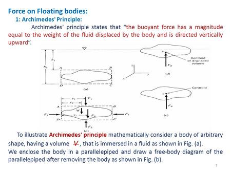 "1 Force on Floating bodies: 1: Archimedes' Principle: Archimedes' principle states that ""the buoyant force has a magnitude equal to the weight of the fluid."