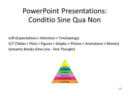 PowerPoint Presentations: Conditio Sine Qua Non n/N (Expectations + Attention + TimeSavings) 5/7 (Tables + Plots + Figures + Graphs + Photos + Animations.