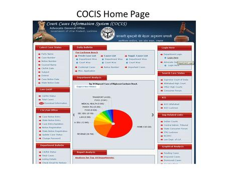 COCIS Home Page. Click on CA/RA Status hyperlink.