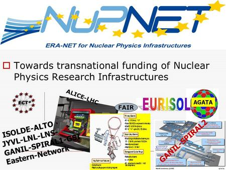  Towards transnational funding of Nuclear Physics Research Infrastructures GANIL-SPIRAL2 AGATA ISOLDE-ALTO JYVL-LNL-LNS- GANIL-SPIRAL1-GSI Eastern-Network.