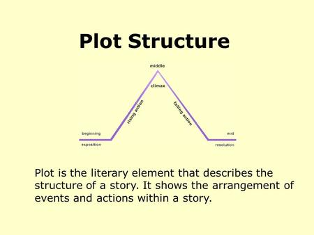 Plot Structure Plot is the literary element that describes the structure of a story. A plot diagram is an organizational tool, which is used to map the.