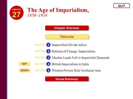 27 The Age of Imperialism, 1850–1914 Imperialists Divide Africa