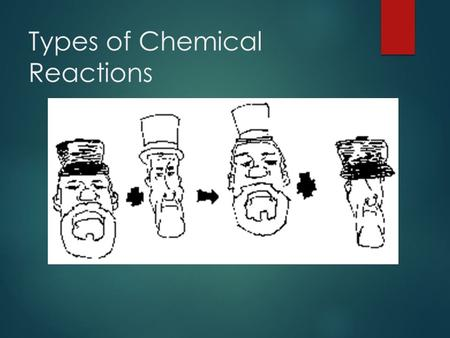 Types of Chemical Reactions. States  From this point forward, all components of a chemical reaction will need to show the state  There are 4 states.