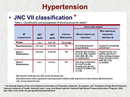 Hypertension JNC VII classification * * The Seventh Report of the Joint National Committee on Prevention, Detection, Evaluation, and Treatment of High.