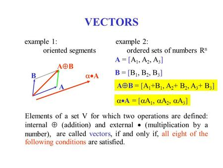  A ABAB VECTORS Elements of a set V for which two operations are defined: internal  (addition) and external  (multiplication by a number), example.