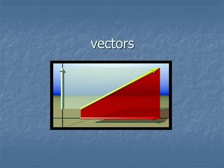 Vectors. Vectors and Direction Vectors are quantities that have a size and a direction. Vectors are quantities that have a size and a direction. A quantity.