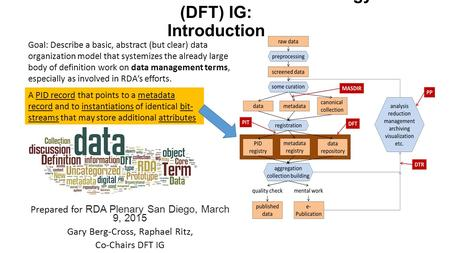 RDA Data Foundation and Terminology (DFT) IG: Introduction Prepared for RDA Plenary San Diego, March 9, 2015 Gary Berg-Cross, Raphael Ritz, Co-Chairs DFT.