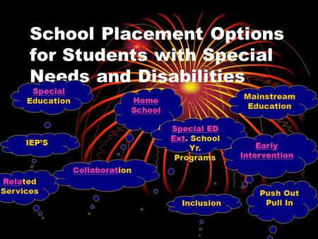 School Placement Options for Students with Special Needs and Disabilities Special Education Mainstream Education Home School IEP'S Special ED ExtExt. School.