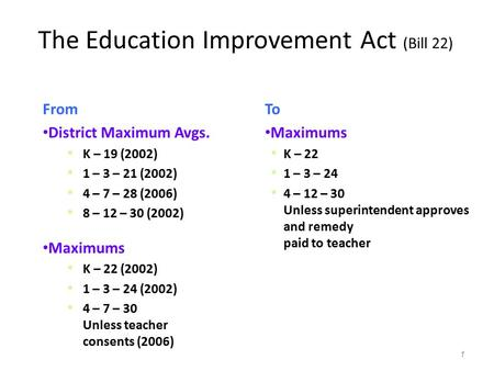 The Education Improvement Act (Bill 22) From District Maximum Avgs. K – 19 (2002) 1 – 3 – 21 (2002) 4 – 7 – 28 (2006) 8 – 12 – 30 (2002) Maximums K – 22.