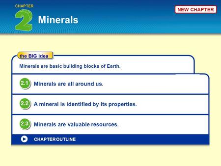 Minerals CHAPTER the BIG idea CHAPTER OUTLINE Minerals are basic building blocks of Earth. Minerals are all around us. 2.1 A mineral is identified by its.