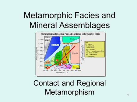 Metamorphic Facies and Mineral Assemblages