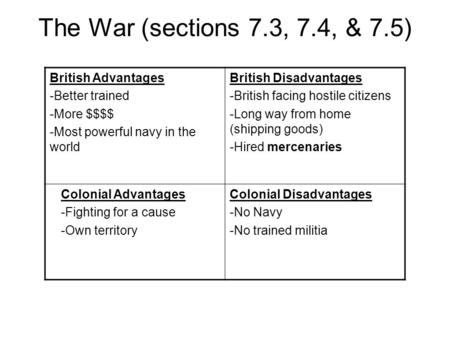 The War (sections 7.3, 7.4, & 7.5) British Advantages -Better trained -More $$$$ -Most powerful navy in the world British Disadvantages -British facing.