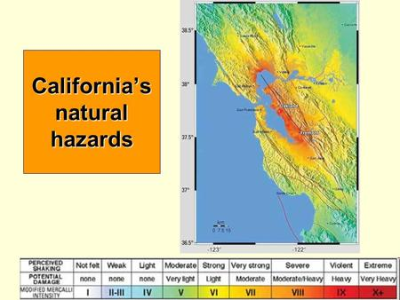 California's natural hazards. Earthquake hazards tsunamis, seismic shaking, liquefaction, and landslides.