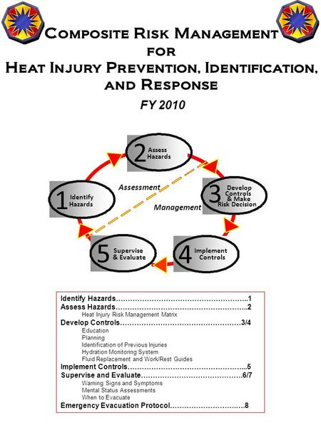 Composite Risk Management for Heat Injury Prevention, Identification, and Response Identify Hazards………………………………………………..1 Assess Hazards………………………………………………..2.