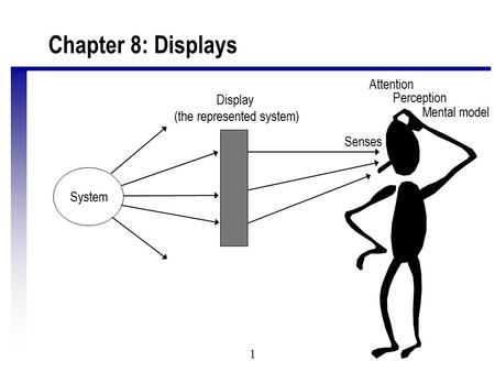 1 Chapter 8: Displays System Display (the represented system) Mental model Senses Attention Perception.