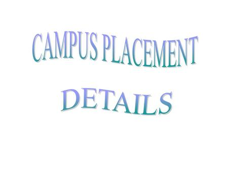 PLACEMENT DETIALS OF 2008 - PASSED-OUT STUDENTS NO. OF STUDENTS ELIGIBLE - 207 NO. OF STUDENTS PLACED – 170 % OF STUDENTS PLACED – 82%