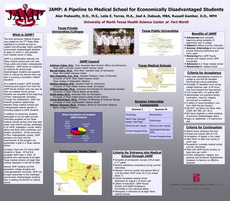 JAMP: A Pipeline to Medical School for Economically Disadvantaged Students Alan Podawiltz, D.O., M.S., Leila E. Torres, M.A., Joel A. Daboub, MBA, Russell.