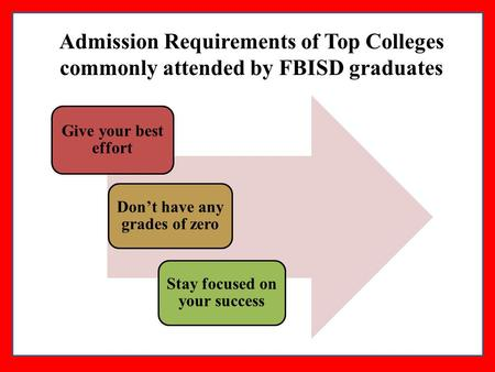 Give your best effort Don't have any grades of zero Stay focused on your success Admission Requirements of Top Colleges commonly attended by FBISD graduates.