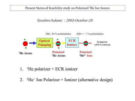 Present Status of feasibility study on Polarized 3 He Ion Source Yasuhiro Sakemi: 2003-October-20 Optical Pumping To Injector (AVF Cyclotron) 3 He Atoms.