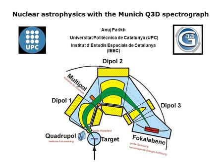 Nuclear astrophysics with the Munich Q3D spectrograph