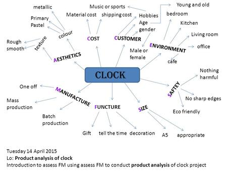 CLOCK AESTHETICS COST CUSTOMER ENVIRONMENT MANUFACTURE FUNCTURE SIZE SAFTEY colour texture Material cost shipping cost Primary Pastel Rough smooth Hobbies.