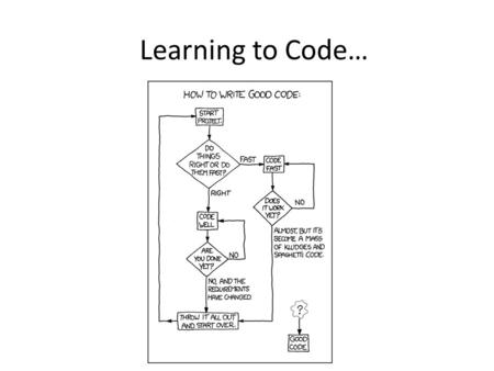 Learning to Code…. Lots of options… Hmm… Lynda.com.