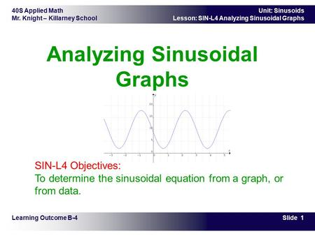 40S Applied Math Mr. Knight – Killarney School Slide 1 Unit: Sinusoids Lesson: SIN-L4 Analyzing Sinusoidal Graphs Analyzing Sinusoidal Graphs Learning.