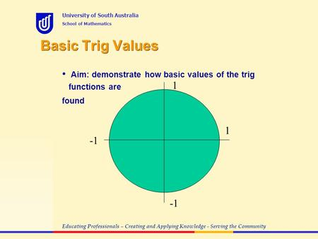 Educating Professionals – Creating and Applying Knowledge - Serving the Community University of South Australia School of Mathematics Basic Trig Values.