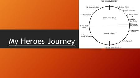 My Heroes Journey. The Adventure You have been invited by a mysterious wizard to come on an adventure with him and a company of 17 intrepid explorers.