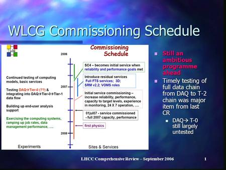 LHCC Comprehensive Review – September 20061 WLCG Commissioning Schedule Still an ambitious programme ahead Still an ambitious programme ahead Timely testing.