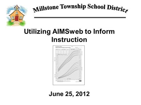 Utilizing AIMSweb to Inform Instruction June 25, 2012.