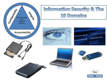 Confidentiality Integrity Accountability Communications Data Hardware Software Next.