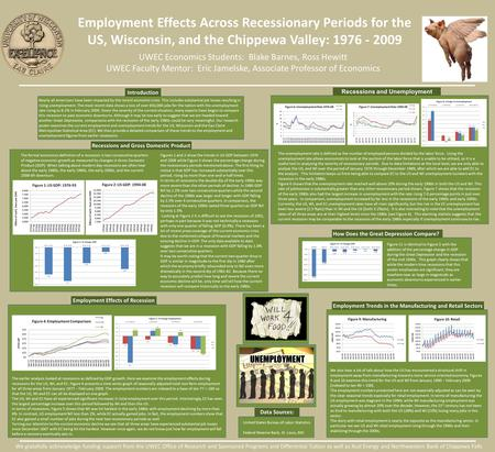 Employment Effects Across Recessionary Periods for the US, Wisconsin, and the Chippewa Valley: 1976 - 2009 UWEC Economics Students: Blake Barnes, Ross.