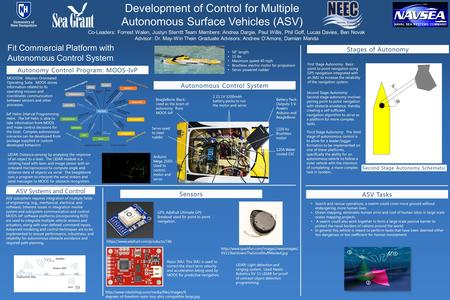 Development of Control for Multiple Autonomous Surface Vehicles (ASV) Co-Leaders: Forrest Walen, Justyn Sterritt Team Members: Andrea Dargie, Paul Willis,