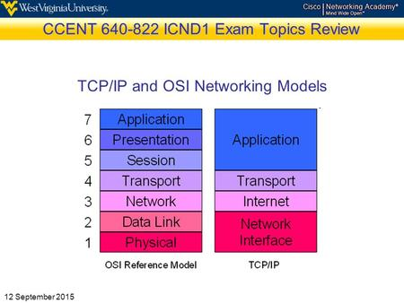 12 September 2015 CCENT 640-822 ICND1 Exam Topics Review TCP/IP and OSI Networking Models.