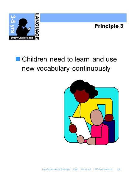 Iowa Department of Education ::: 2006 ::: Principle 3 ::: PPT/Transparency :::L3-1 Principle 3 Children need to learn and use new vocabulary continuously.