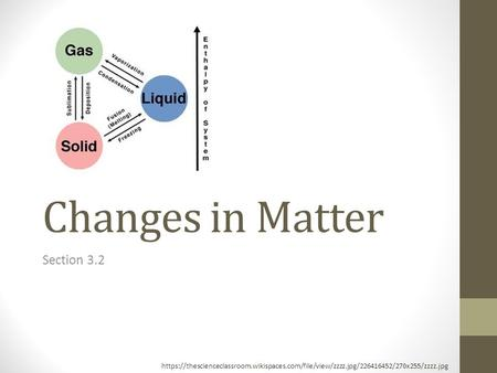 Changes in Matter Section 3.2 https://thescienceclassroom.wikispaces.com/file/view/zzzz.jpg/226416452/270x255/zzzz.jpg.