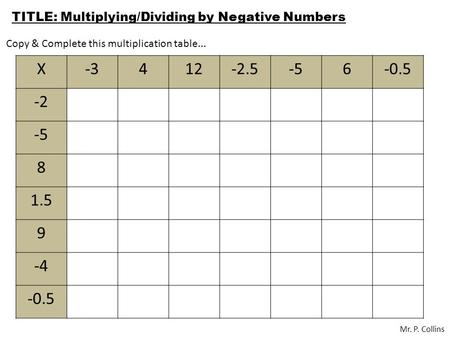 TITLE: Multiplying/Dividing by Negative Numbers Mr. P. Collins X-3412-2.5-56-0.5 -2 -5 8 1.5 9 -4 -0.5 Copy & Complete this multiplication table...