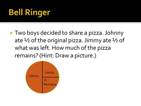  Two boys decided to share a pizza. Johnny ate ½ of the original pizza. Jimmy ate ½ of what was left. How much of the pizza remains? (Hint: Draw a picture.)
