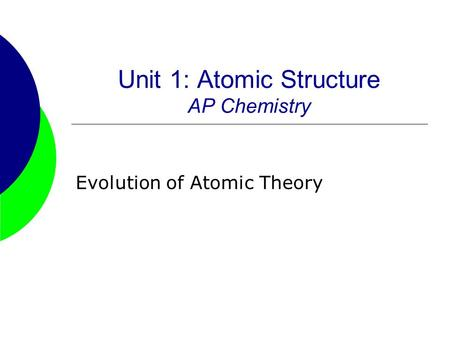 Unit 1: Atomic Structure AP Chemistry Evolution of Atomic Theory.