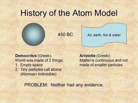 History of the Atom Model 450 BC Democritus (Greek)- World was made of 2 things: 1.Empty space 2.Tiny particles call atoms (Atomus= indivisible) Aristotle.
