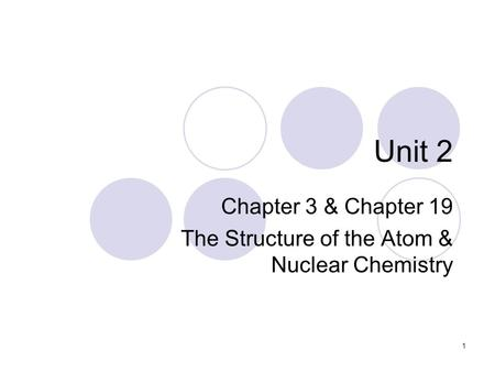Chapter 3 & Chapter 19 The Structure of the Atom & Nuclear Chemistry